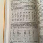 Dizionario Enciclopedico delle Lingue dell'Uomo